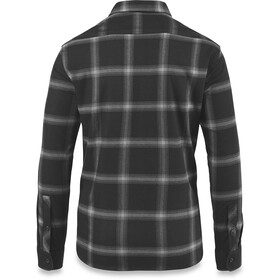 Dakine Underwood Flannel Button Shirt Men Black